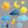 Set Wetter-Symbol