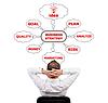 ID 3464578 | Strategia biznesowa | Foto stockowe wysokiej rozdzielczości | KLIPARTO