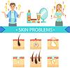 Hautprobleme, Informationsgrafik Medical Poster