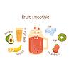 Fruit Smoothie Infografik-Rezept mit Needed