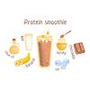 Protein Smoothie Infografik-Rezept mit Needed