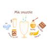 Milch Smoothie Infografik-Rezept mit Needed